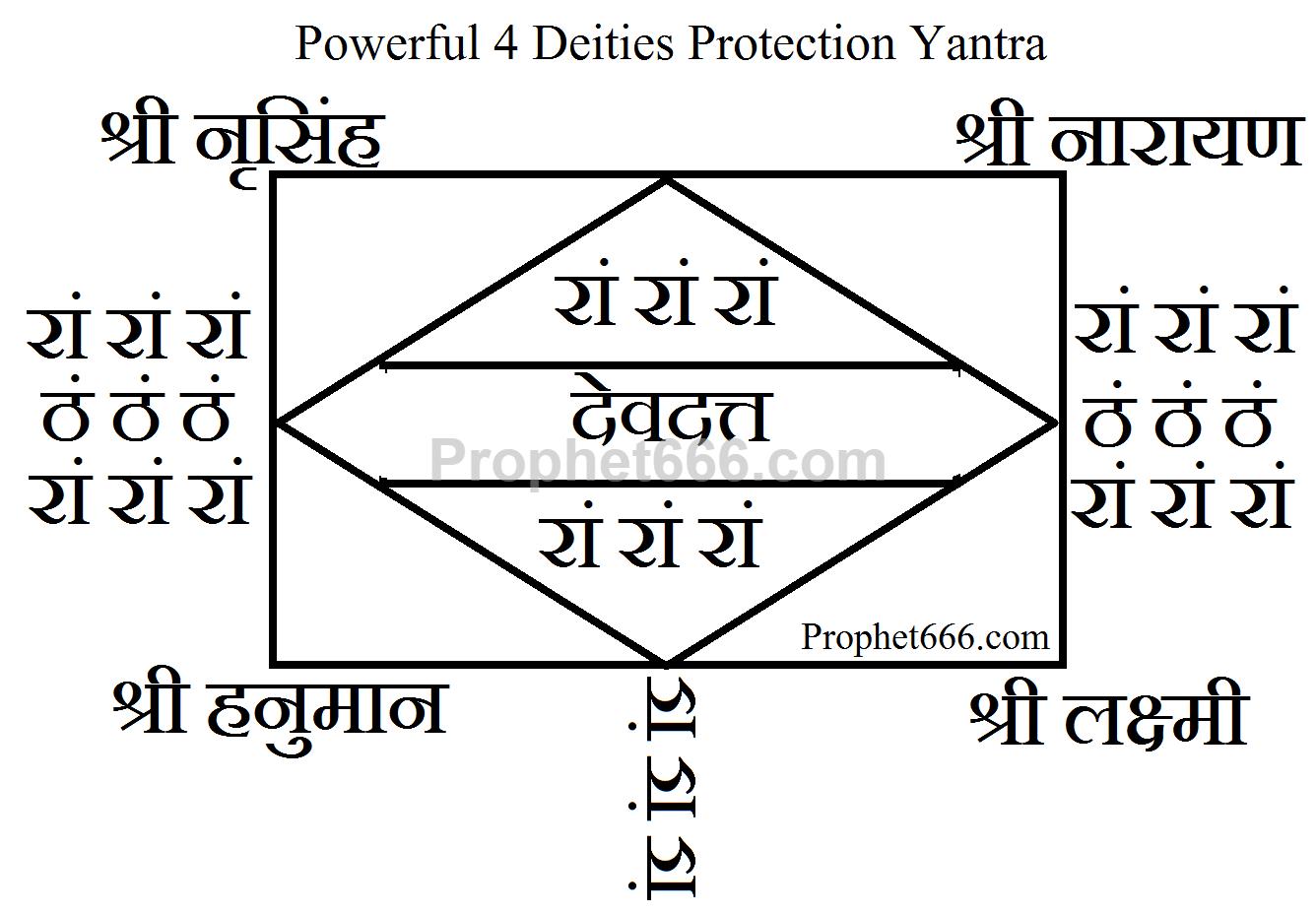 Powerful 4 Deities Protection Yantra
