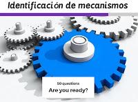 Kahoot Identificación y clasificación de mecanismos