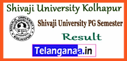 Shivaji University Kolhapur PG 1st 3rd Semester Result 2017