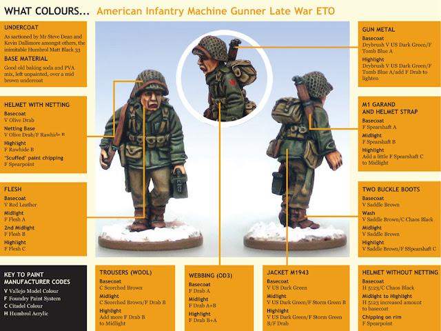 oldSarges Wargame and Model blog: US infantry painting guide