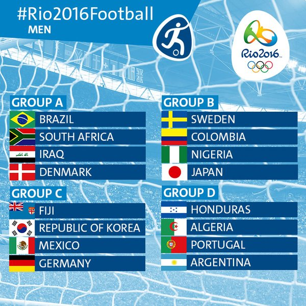 Summer Rio 2016 Olympics Football Tournaments for Men
