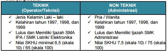 REKRUTMEN UMUM TINGKAT SMK TAHUN 2017 - DENPASAR