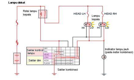 on wiring lampu kepala