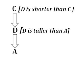 Symmetric Relation 5