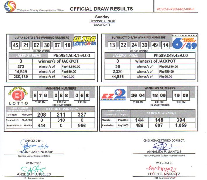 PCSO official draw results October 7 2018