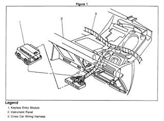 1995 Pontiac Transport Key Fob Programming Instructions