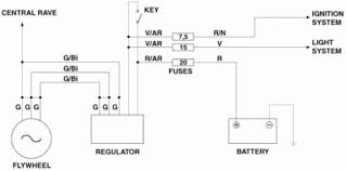 aprilia rs 125 fuse box wiring diagramsaprilia rs 125 aprilia rs 125 wiring  diagrams electrics rs125