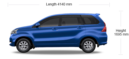 spesifikasi grand new avanza 2016 gambar mobil toyota veloz compare indonesia dimensi