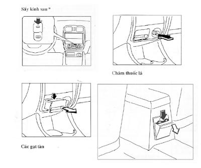 Hướng dẫn cách sấy kính sau xe ô tô Ford Laser