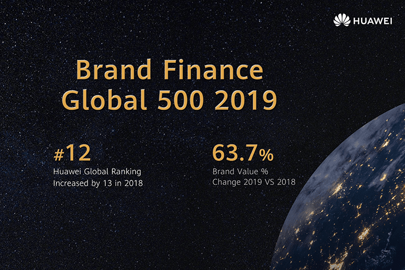Huawei took the 12th spot on Brand Finance Global 500 2019!