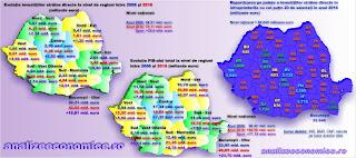 Topul județelor după investițiile străine