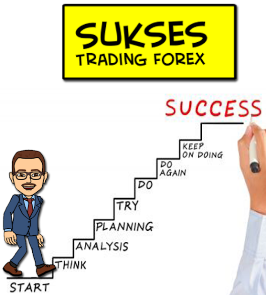 Cara cepat belajar trading forex