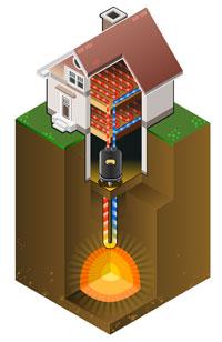 Energías renovables y la Geotermia