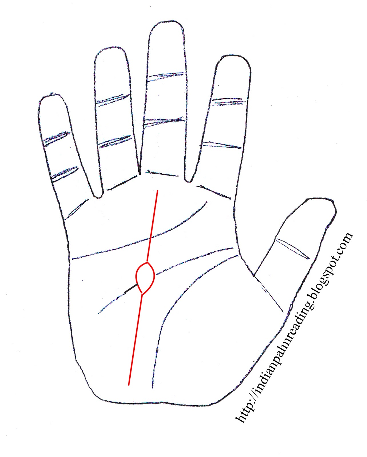 Love For Married Person In Palmistry