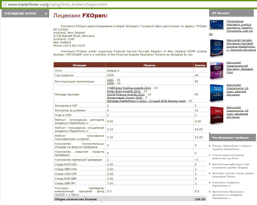 FX Open отзывы
