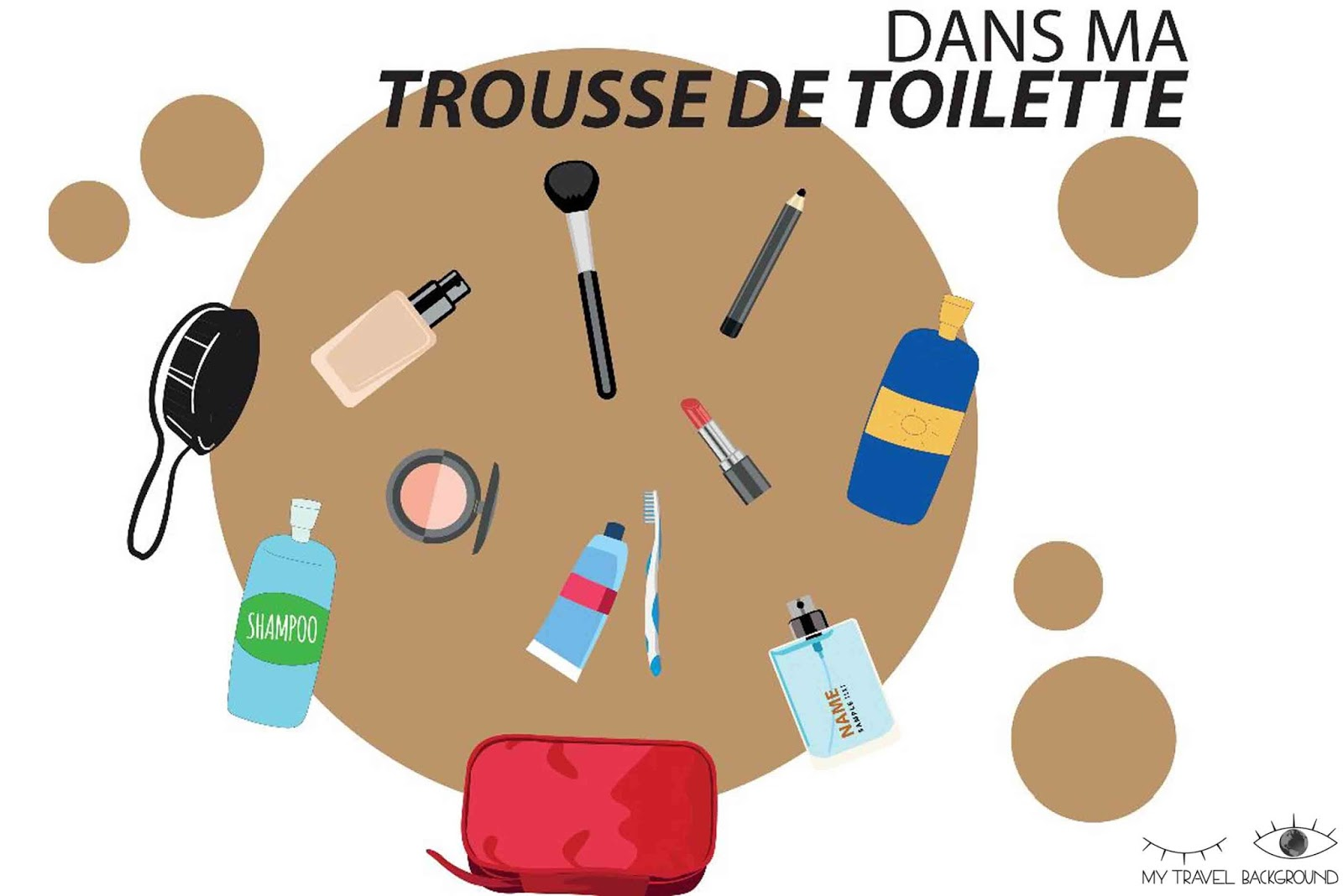 My Travel Background : Comment organiser sa valise pour un long voyage? - Dans ma trousse de toilette