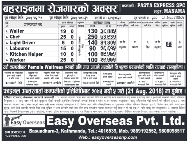 Jobs in Bahrain for Nepali, Salary Rs 73,935