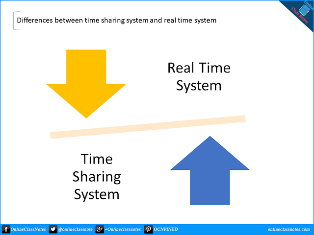 3 Differences between time sharing and real time systems