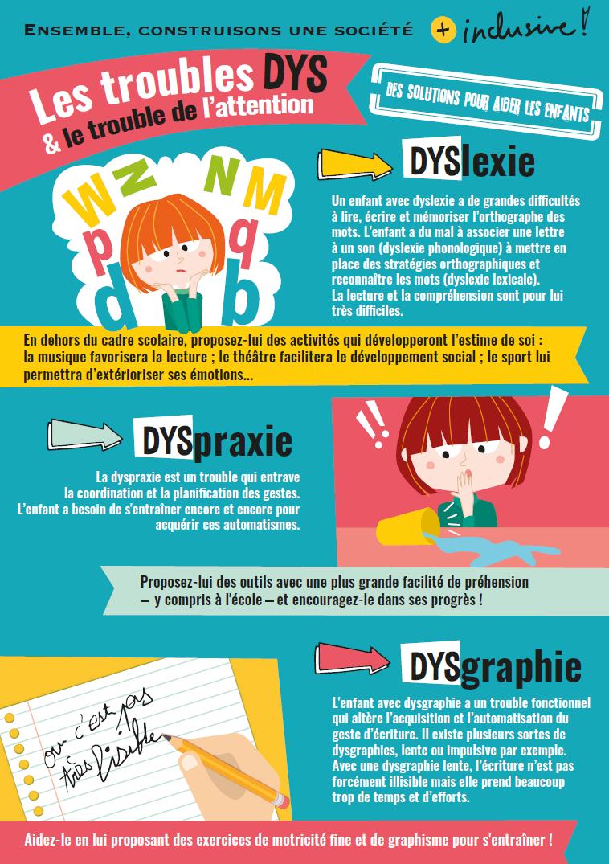 https://www.bloghoptoys.fr/les-troubles-dys-et-le-trouble-de-lattention