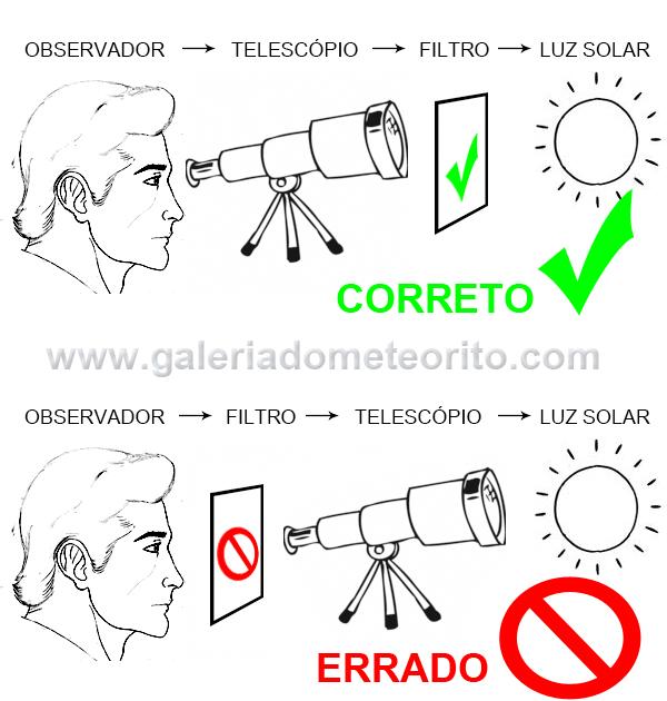 como observar o Sol de forma segura - Trânsito de Mercúrio 2016
