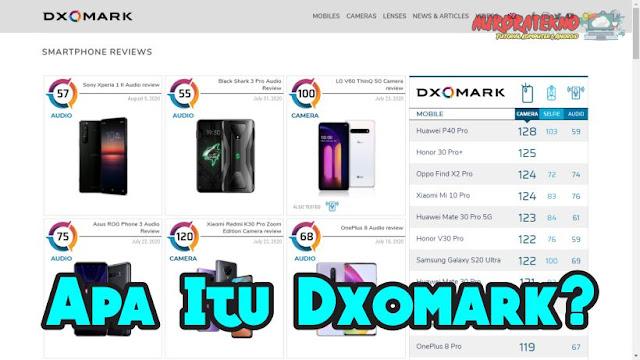 dxomark rating