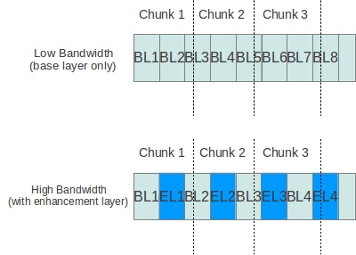 Content Matching for Content-centric Networking Caching Simulations
