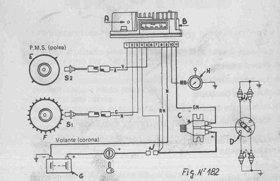 Esquema módulo de encendido Digiplex