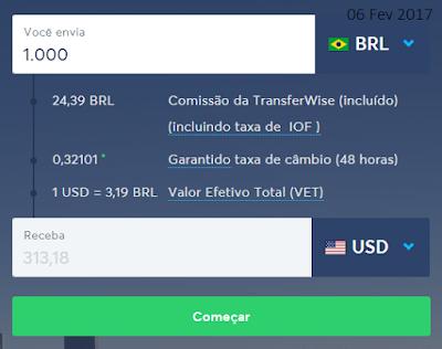 TransferWise: A mais barata e rápida forma de enviar/receber dinheiro do exterior