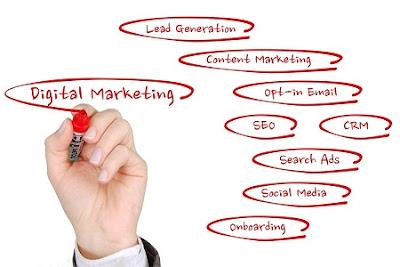 19 Hal yang Perlu Diperhatikan di Dalam Digital Marketing