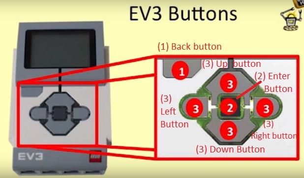 Diagram Of Ev3 Robot Great Design Of Wiring Diagram