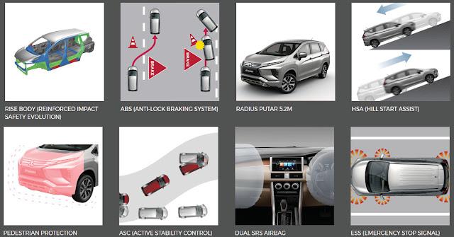 ABS, ASC, ESS, Dual SRS Airbag merupakan salah satu fitur keamanan Mitsubishi Xpander