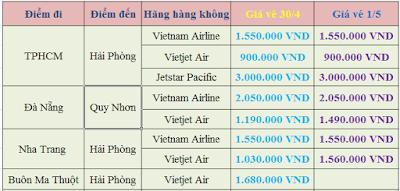 Giá vé máy bay lễ 30/4 - 1/5 đi Hải Phòng giá rẻ
