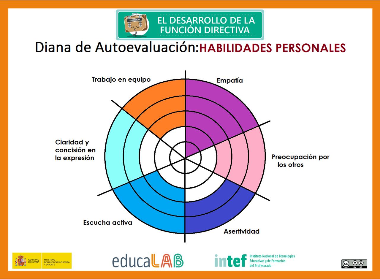 Dorable Habilidades De Reanudar La Educación Primaria Patrón ...