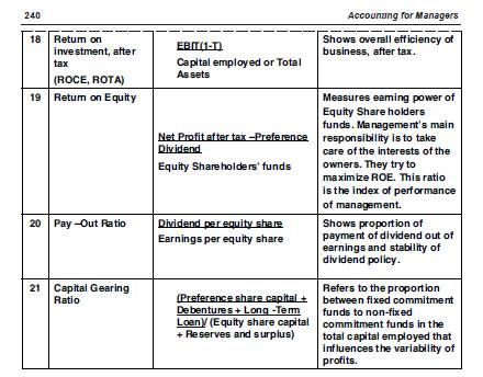 HIDDEN ADJUSTMENTS IN FINAL ACCOUNTS | FINANCIAL ACCOUNTING