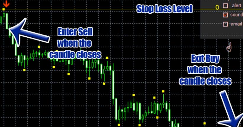 SCIB Stock Price and Chart — MYX:SCIB — TradingView