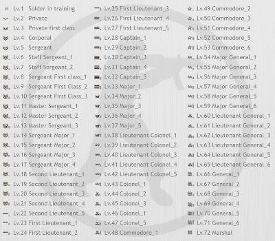 Pangkat Counter Strike Online CSO