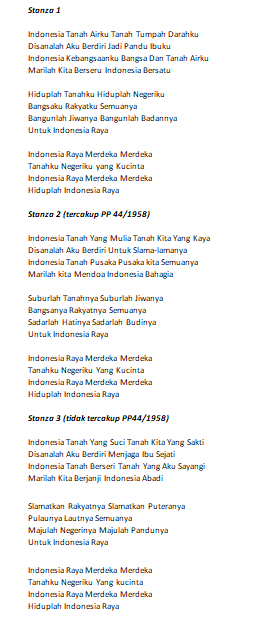 Tag Free Download Lirik Lagu Indonesia Raya 3 Stanza