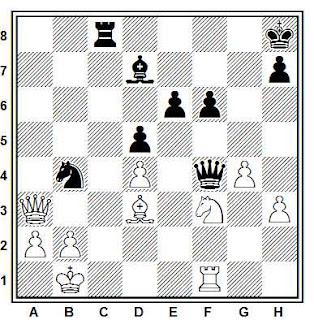 Posición de la partida de ajedrez Llanga - Chucro (Bach, 1991)