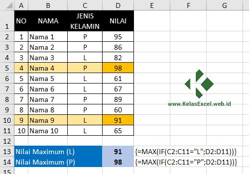 Gabungan Rumus Max dan IF Excel