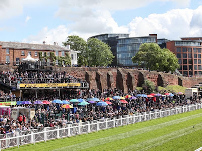 Chester Racecourse - Fundamental Info
