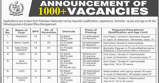 Estate Office Management Latest Jobs 2019