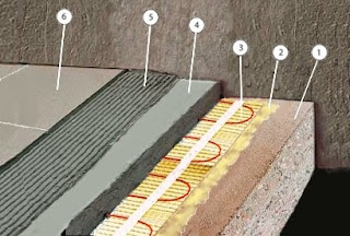 Grindų šildymas elektra