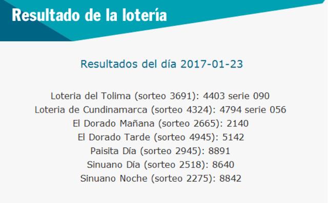 Loterias de Hoy | Resultados diarios de la Lotería y el Chance | Enero 23 2017