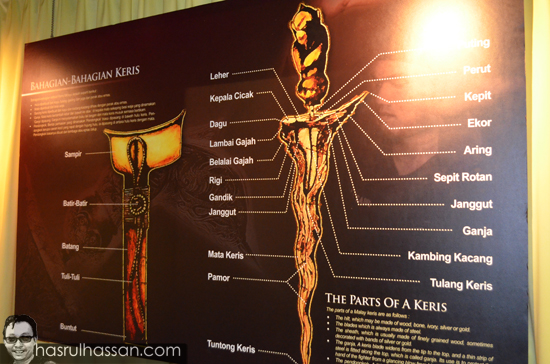 The Parts of a Keris