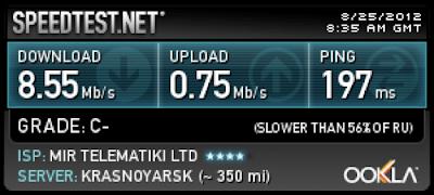 Le VPN teste de vitesse