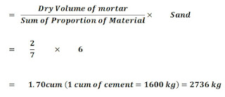Plastering calculation method,mortar calculation
