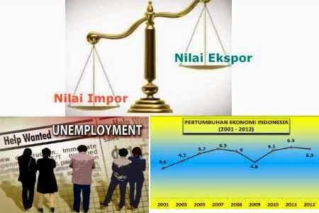 Masalah dibidang ekonomi yang dihadapi pemerintah