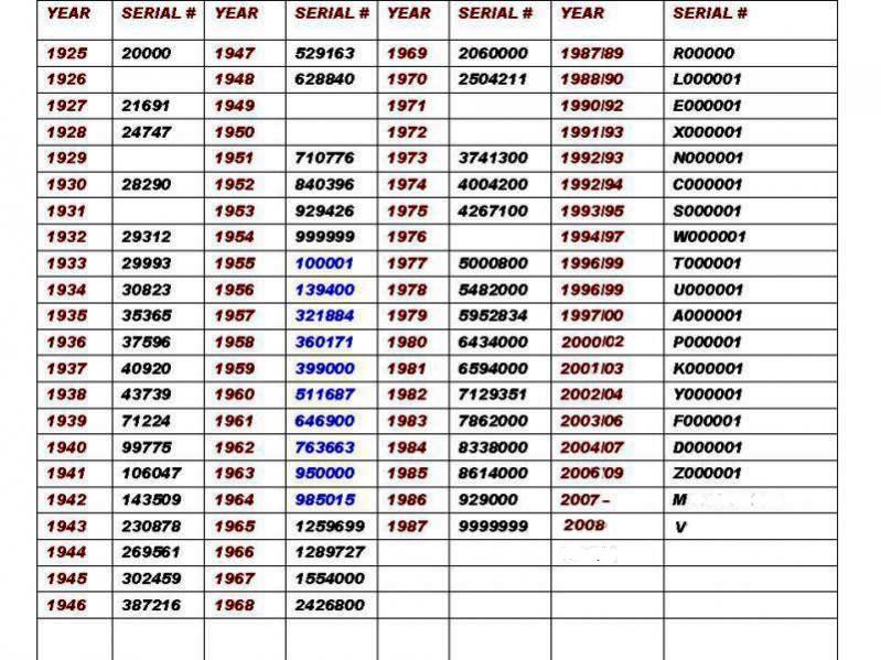 Hobby Jamtangan  Serial Rolex yang dapat memberi petunjuk tahun ... ed181c14a3