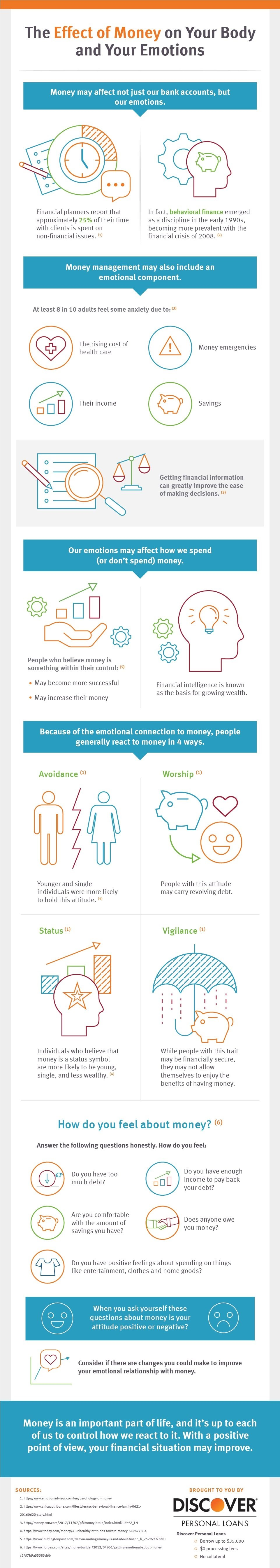 The Effect of Money on Your Body and Your Emotions #infographic