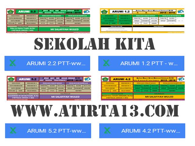 Aplikasi Raport Untuk Madrasah Ibtidaiyah ( ARUMI ) Kurikulum 2013 Kelas 1 2 4 5